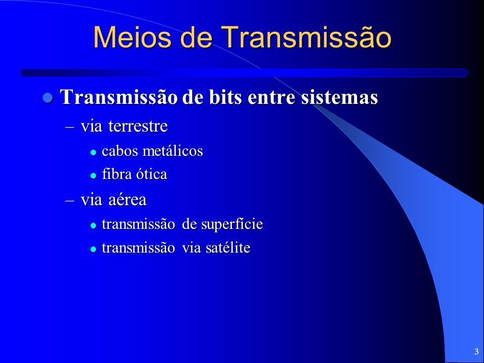 3 Meios de Transmissão Transmissão de bits entre sistemas Transmissão de bits entre sistemas – via terrestre cabos metálicos cabos metálicos fibra óti