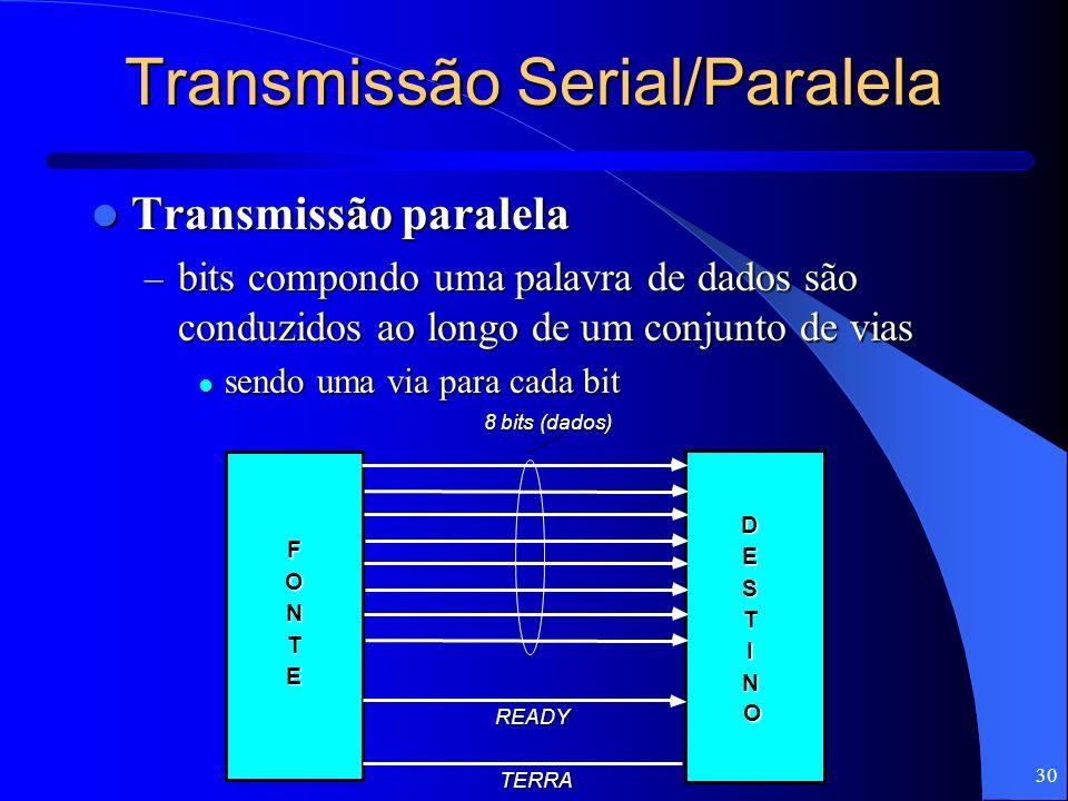 30 Transmissão Serial/Paralela Transmissão paralela Transmissão paralela – bits compondo uma palavra de dados são conduzidos ao longo de um conjunto d