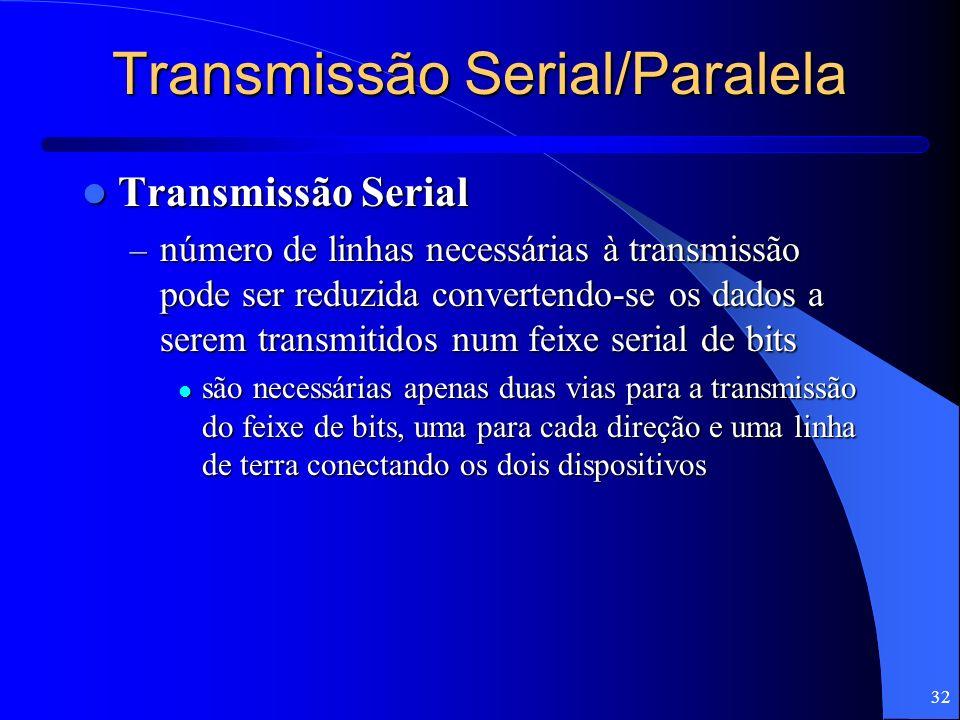 32 Transmissão Serial/Paralela Transmissão Serial Transmissão Serial – número de linhas necessárias à transmissão pode ser reduzida convertendo-se os