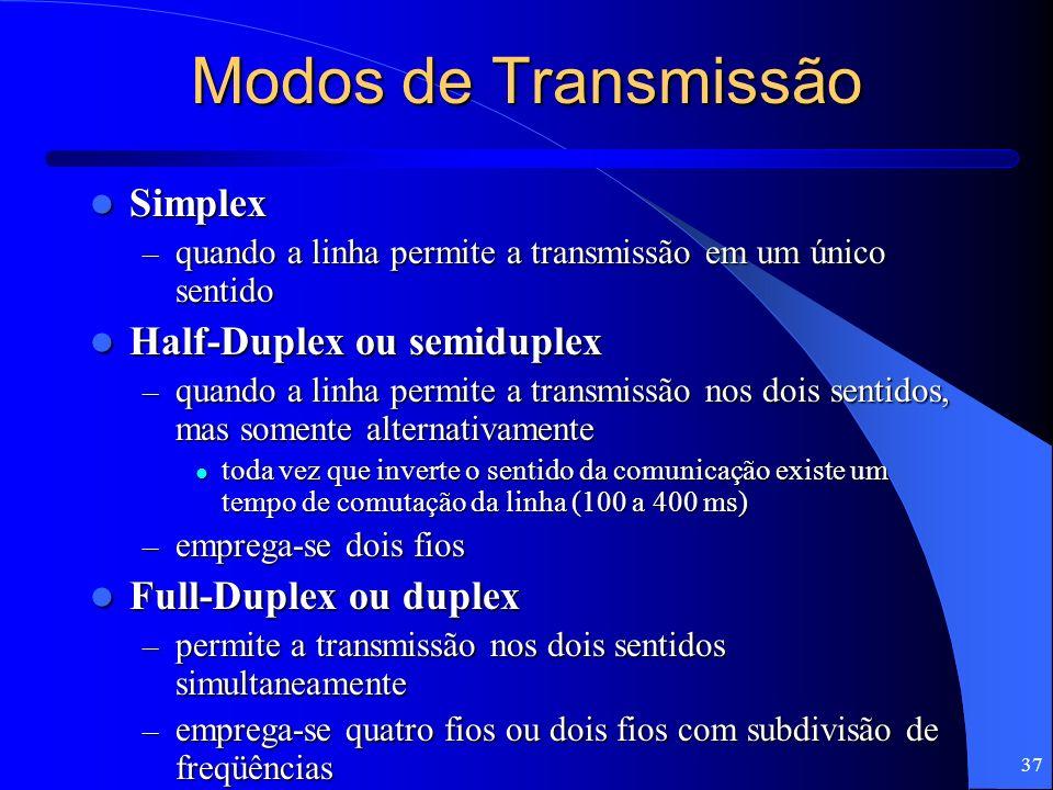 37 Modos de Transmissão Simplex Simplex – quando a linha permite a transmissão em um único sentido Half-Duplex ou semiduplex Half-Duplex ou semiduplex