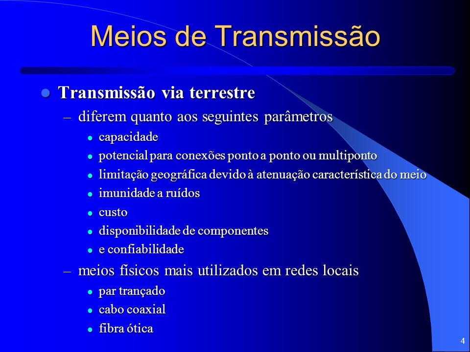 4 Meios de Transmissão Transmissão via terrestre Transmissão via terrestre – diferem quanto aos seguintes parâmetros capacidade capacidade potencial p
