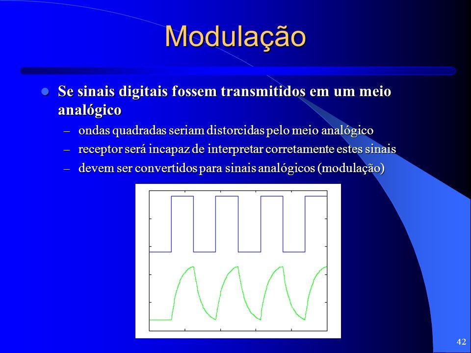 42 Modulação Se sinais digitais fossem transmitidos em um meio analógico Se sinais digitais fossem transmitidos em um meio analógico – ondas quadradas