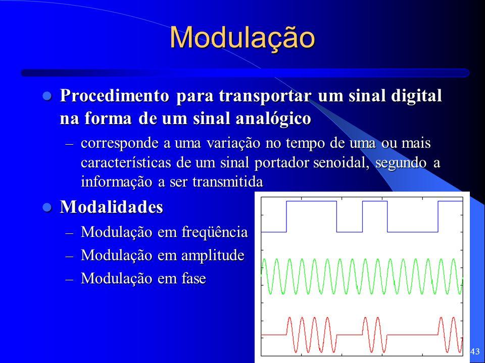 43 Modulação Procedimento para transportar um sinal digital na forma de um sinal analógico Procedimento para transportar um sinal digital na forma de