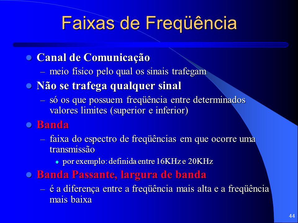 44 Faixas de Freqüência Canal de Comunicação Canal de Comunicação – meio físico pelo qual os sinais trafegam Não se trafega qualquer sinal Não se traf