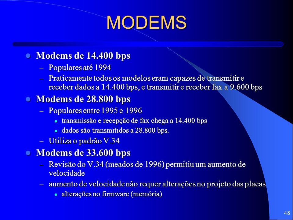 48 MODEMS Modems de 14.400 bps Modems de 14.400 bps – Populares até 1994 – Praticamente todos os modelos eram capazes de transmitir e receber dados a
