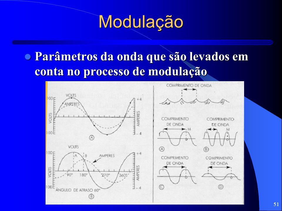 51 Modulação Parâmetros da onda que são levados em conta no processo de modulação Parâmetros da onda que são levados em conta no processo de modulação