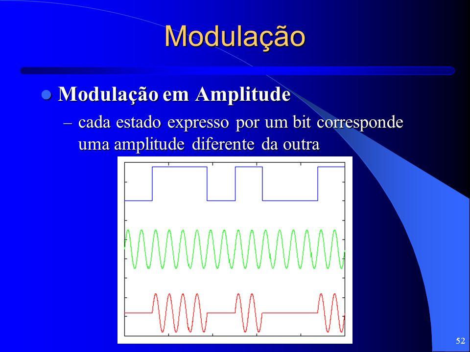 52 Modulação Modulação em Amplitude Modulação em Amplitude – cada estado expresso por um bit corresponde uma amplitude diferente da outra