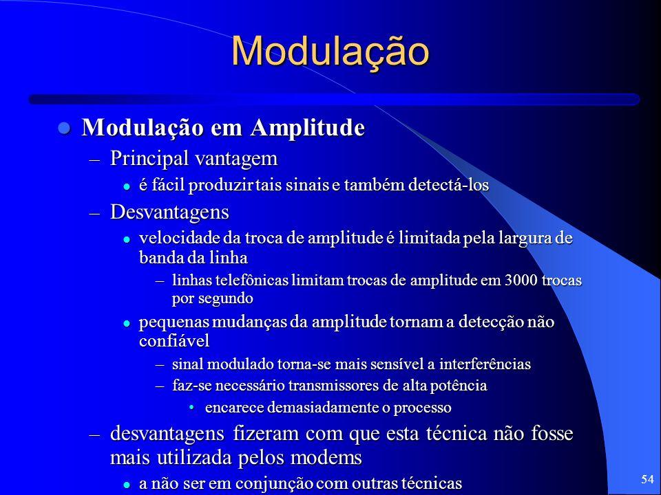 54 Modulação Modulação em Amplitude Modulação em Amplitude – Principal vantagem é fácil produzir tais sinais e também detectá-los é fácil produzir tai
