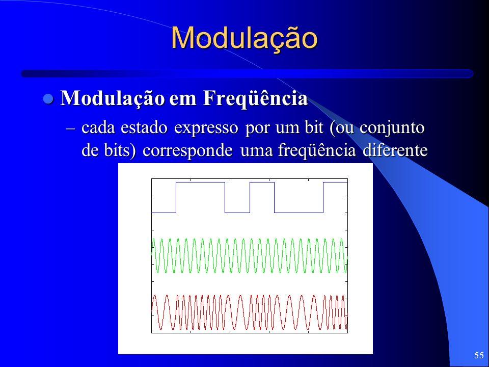55 Modulação Modulação em Freqüência Modulação em Freqüência – cada estado expresso por um bit (ou conjunto de bits) corresponde uma freqüência difere
