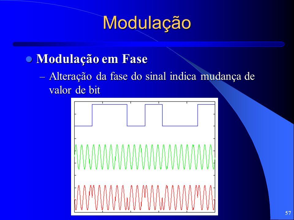 57 Modulação Modulação em Fase Modulação em Fase – Alteração da fase do sinal indica mudança de valor de bit