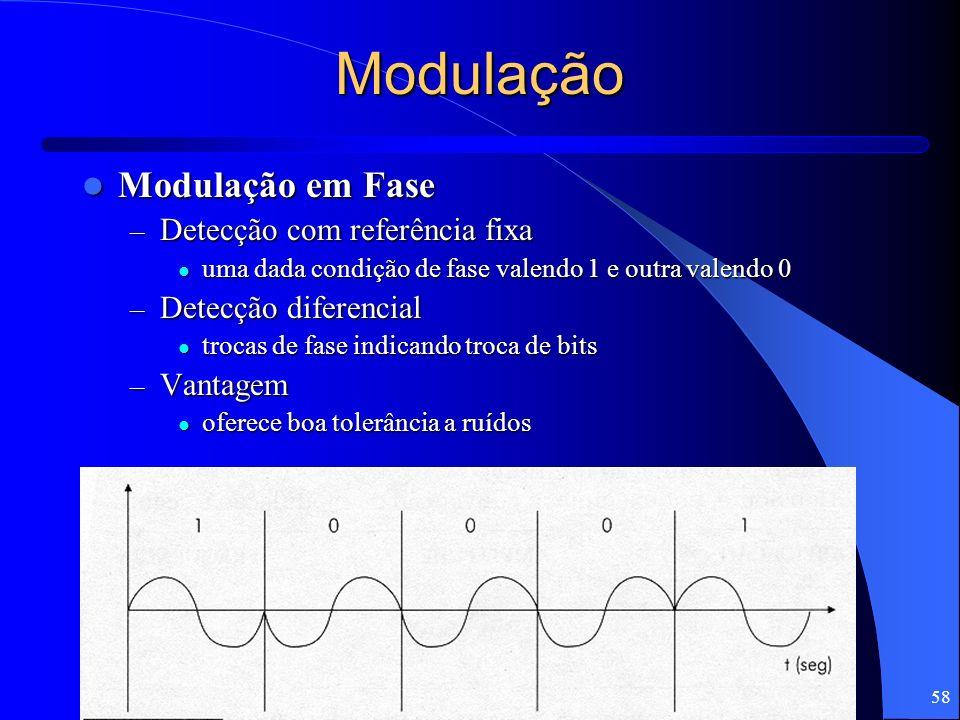 58 Modulação Modulação em Fase Modulação em Fase – Detecção com referência fixa uma dada condição de fase valendo 1 e outra valendo 0 uma dada condiçã
