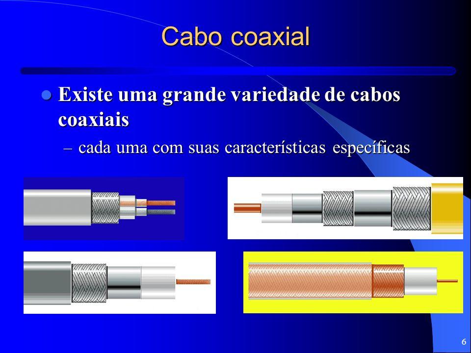 6 Cabo coaxial Existe uma grande variedade de cabos coaxiais Existe uma grande variedade de cabos coaxiais – cada uma com suas características específ