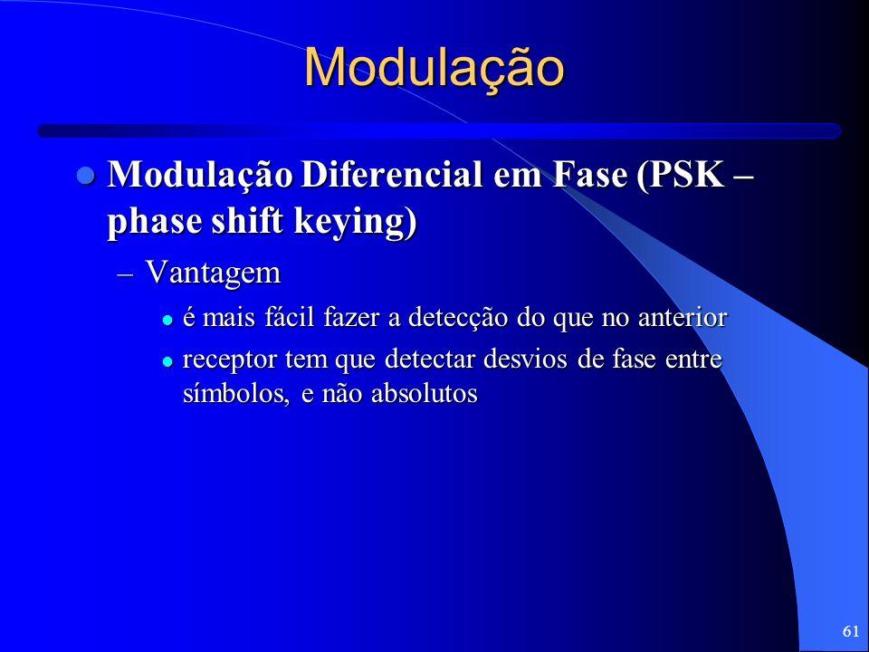 61 Modulação Modulação Diferencial em Fase (PSK – phase shift keying) Modulação Diferencial em Fase (PSK – phase shift keying) – Vantagem é mais fácil