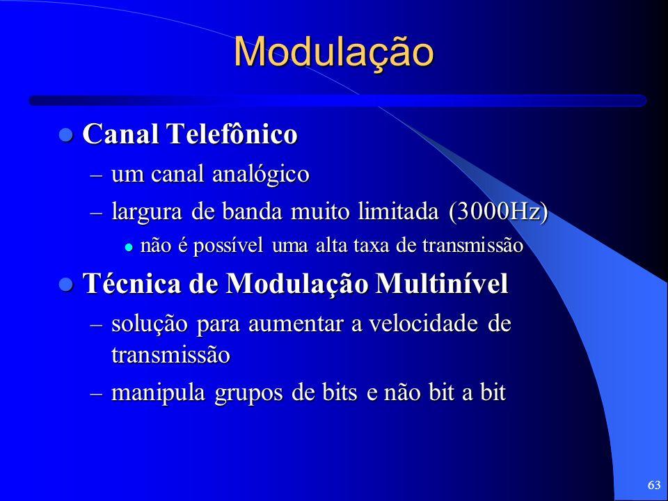 63 Modulação Canal Telefônico Canal Telefônico – um canal analógico – largura de banda muito limitada (3000Hz) não é possível uma alta taxa de transmi