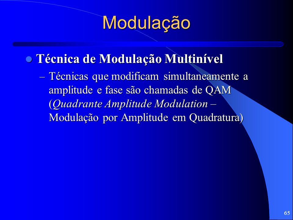 65 Modulação Técnica de Modulação Multinível Técnica de Modulação Multinível – Técnicas que modificam simultaneamente a amplitude e fase são chamadas