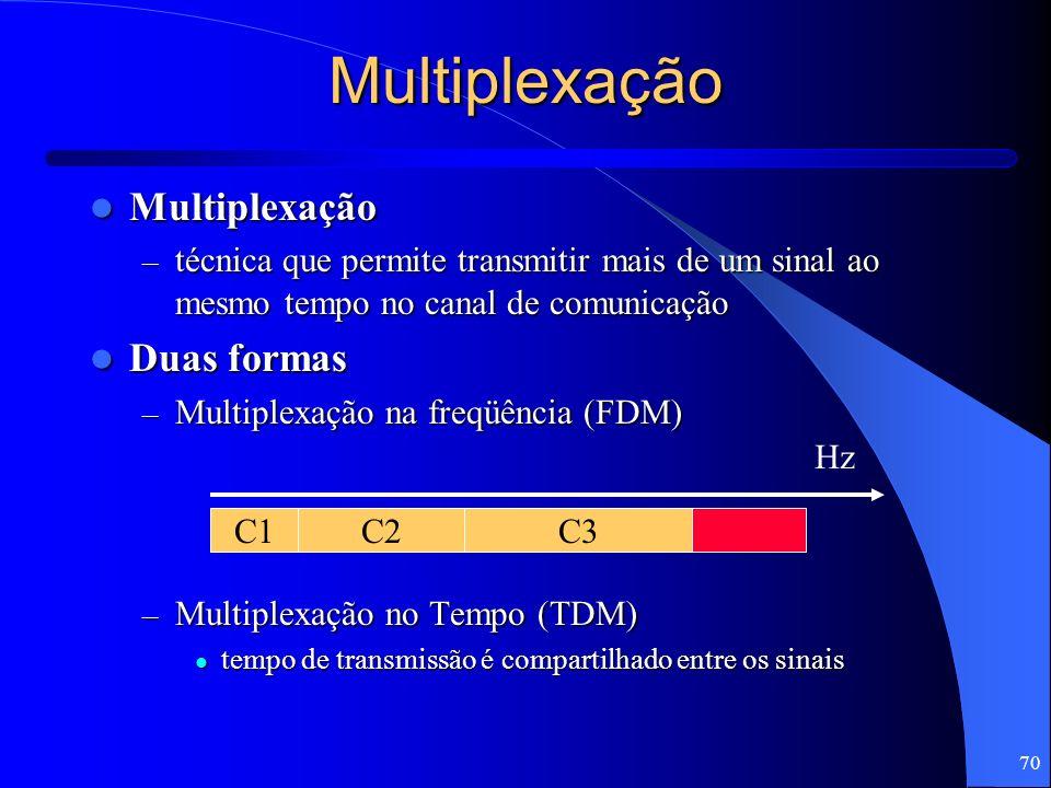 70 Multiplexação Multiplexação Multiplexação – técnica que permite transmitir mais de um sinal ao mesmo tempo no canal de comunicação Duas formas Duas
