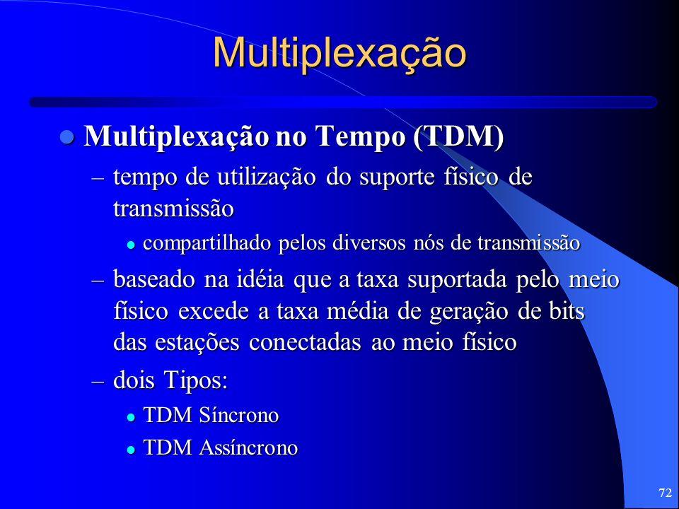 72 Multiplexação Multiplexação no Tempo (TDM) Multiplexação no Tempo (TDM) – tempo de utilização do suporte físico de transmissão compartilhado pelos