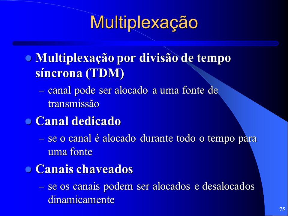 75 Multiplexação Multiplexação por divisão de tempo síncrona (TDM) Multiplexação por divisão de tempo síncrona (TDM) – canal pode ser alocado a uma fo