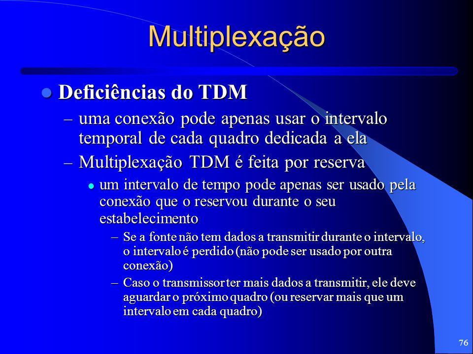 76 Multiplexação Deficiências do TDM Deficiências do TDM – uma conexão pode apenas usar o intervalo temporal de cada quadro dedicada a ela – Multiplex