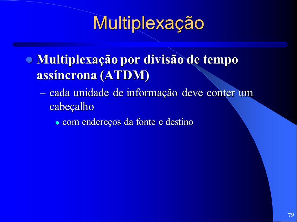 79 Multiplexação Multiplexação por divisão de tempo assíncrona (ATDM) Multiplexação por divisão de tempo assíncrona (ATDM) – cada unidade de informaçã