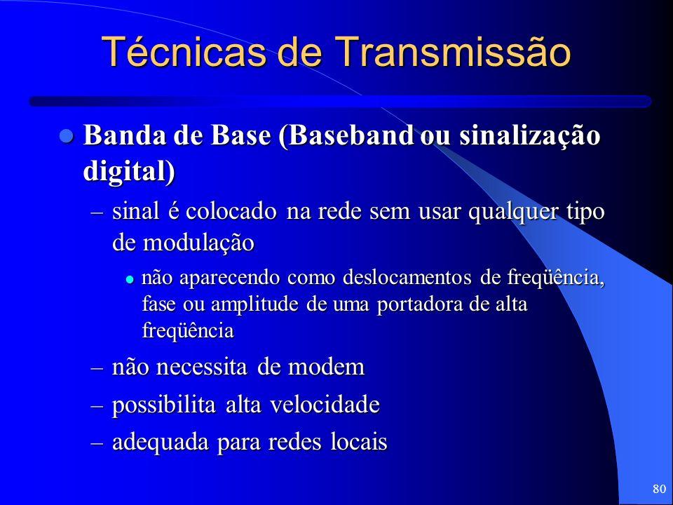 80 Técnicas de Transmissão Banda de Base (Baseband ou sinalização digital) Banda de Base (Baseband ou sinalização digital) – sinal é colocado na rede
