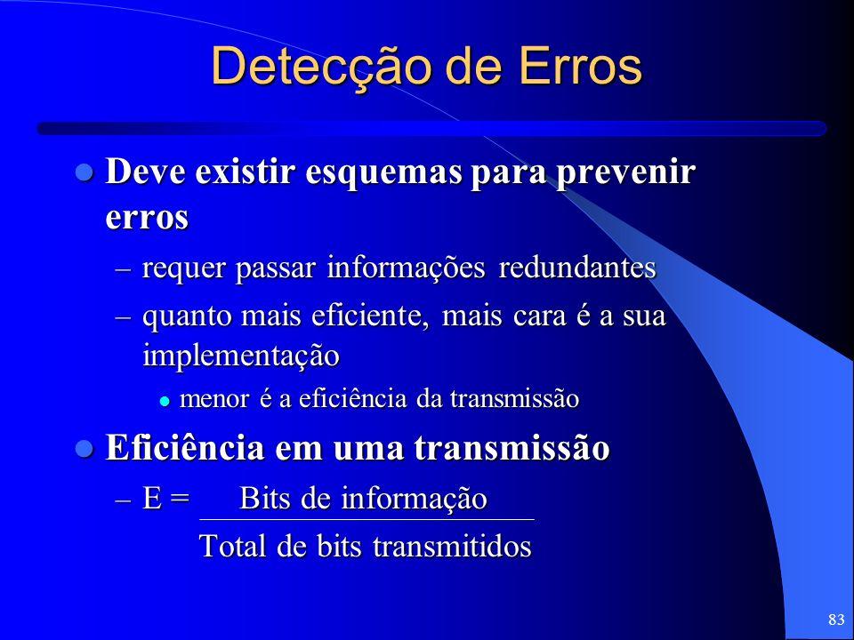 83 Detecção de Erros Deve existir esquemas para prevenir erros Deve existir esquemas para prevenir erros – requer passar informações redundantes – qua