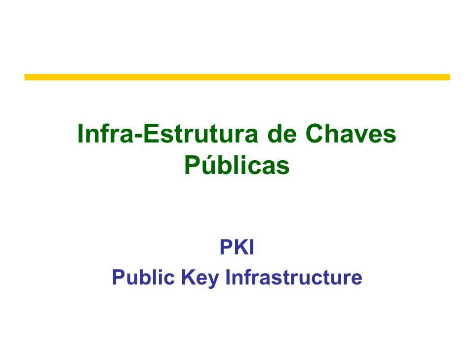 Abril de 2006Infra-estrutura de Chave Pública62 Componentes PKI Autoridade Certificadora (CA) Autoridade Registradora (RA) Diretório X.500 Servidor de Recuperação de Chave Usuários Finais 1 2 3 5 4 6 Repositório de Certificados