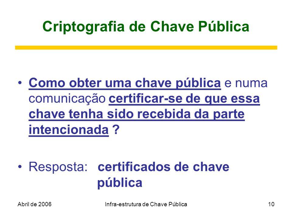 Abril de 2006Infra-estrutura de Chave Pública10 Criptografia de Chave Pública Como obter uma chave pública e numa comunicação certificar-se de que ess