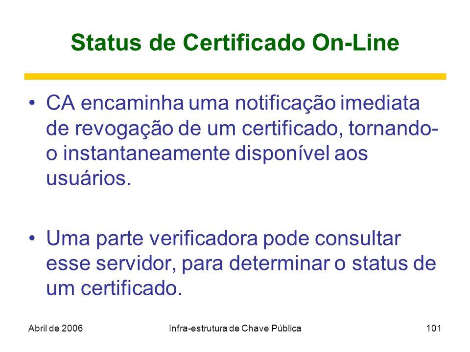 Abril de 2006Infra-estrutura de Chave Pública101 Status de Certificado On-Line CA encaminha uma notificação imediata de revogação de um certificado, t