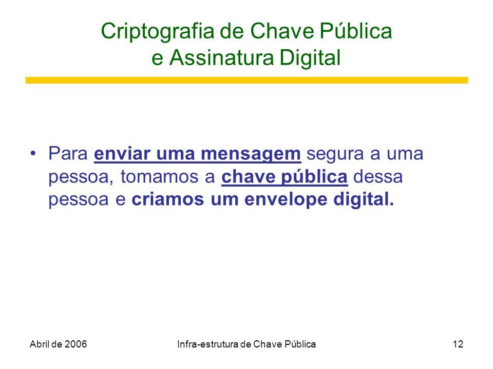 Abril de 2006Infra-estrutura de Chave Pública12 Criptografia de Chave Pública e Assinatura Digital Para enviar uma mensagem segura a uma pessoa, tomam