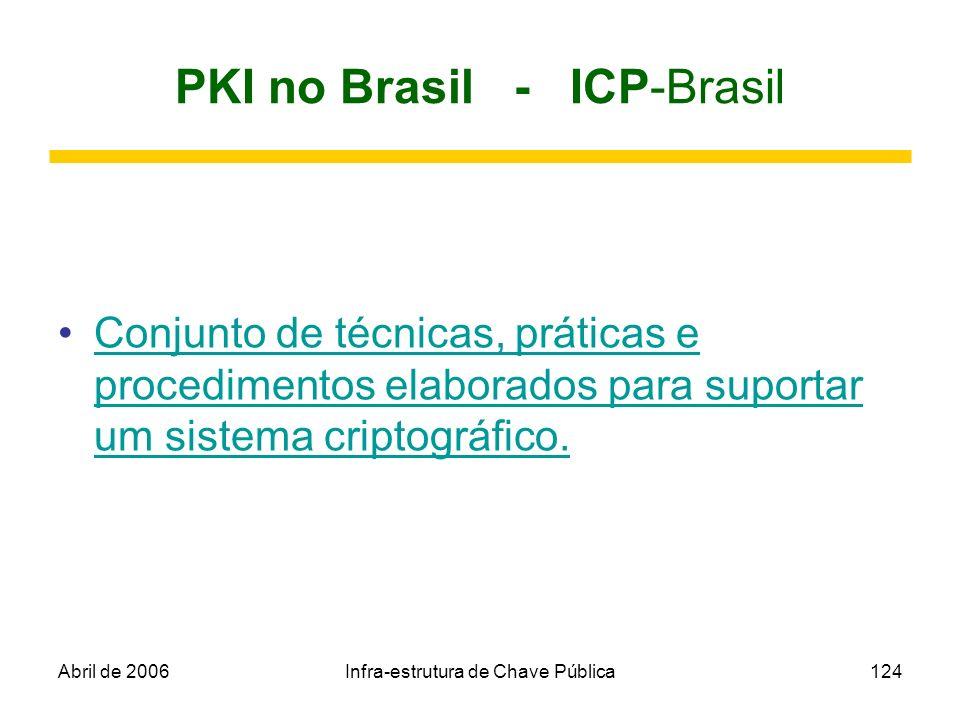 Abril de 2006Infra-estrutura de Chave Pública124 PKI no Brasil - ICP-Brasil Conjunto de técnicas, práticas e procedimentos elaborados para suportar um
