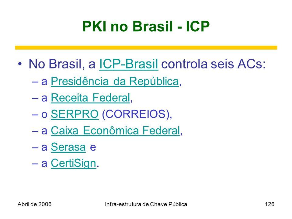 Abril de 2006Infra-estrutura de Chave Pública126 PKI no Brasil - ICP No Brasil, a ICP-Brasil controla seis ACs:ICP-Brasil –a Presidência da República,
