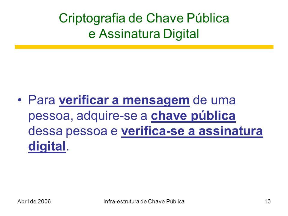 Abril de 2006Infra-estrutura de Chave Pública13 Criptografia de Chave Pública e Assinatura Digital Para verificar a mensagem de uma pessoa, adquire-se