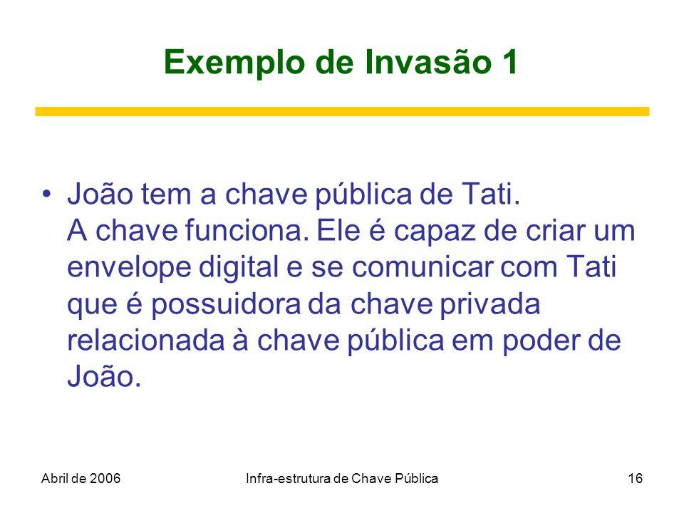 Abril de 2006Infra-estrutura de Chave Pública16 Exemplo de Invasão 1 João tem a chave pública de Tati. A chave funciona. Ele é capaz de criar um envel