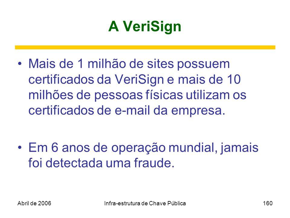 Abril de 2006Infra-estrutura de Chave Pública160 A VeriSign Mais de 1 milhão de sites possuem certificados da VeriSign e mais de 10 milhões de pessoas