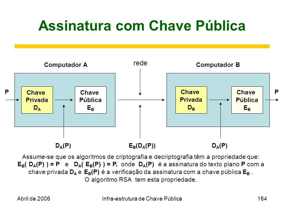 Abril de 2006Infra-estrutura de Chave Pública164 Assinatura com Chave Pública Chave Privada D A Chave Pública E B Chave Privada D B Chave Pública E B