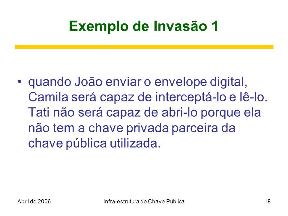Abril de 2006Infra-estrutura de Chave Pública18 Exemplo de Invasão 1 quando João enviar o envelope digital, Camila será capaz de interceptá-lo e lê-lo
