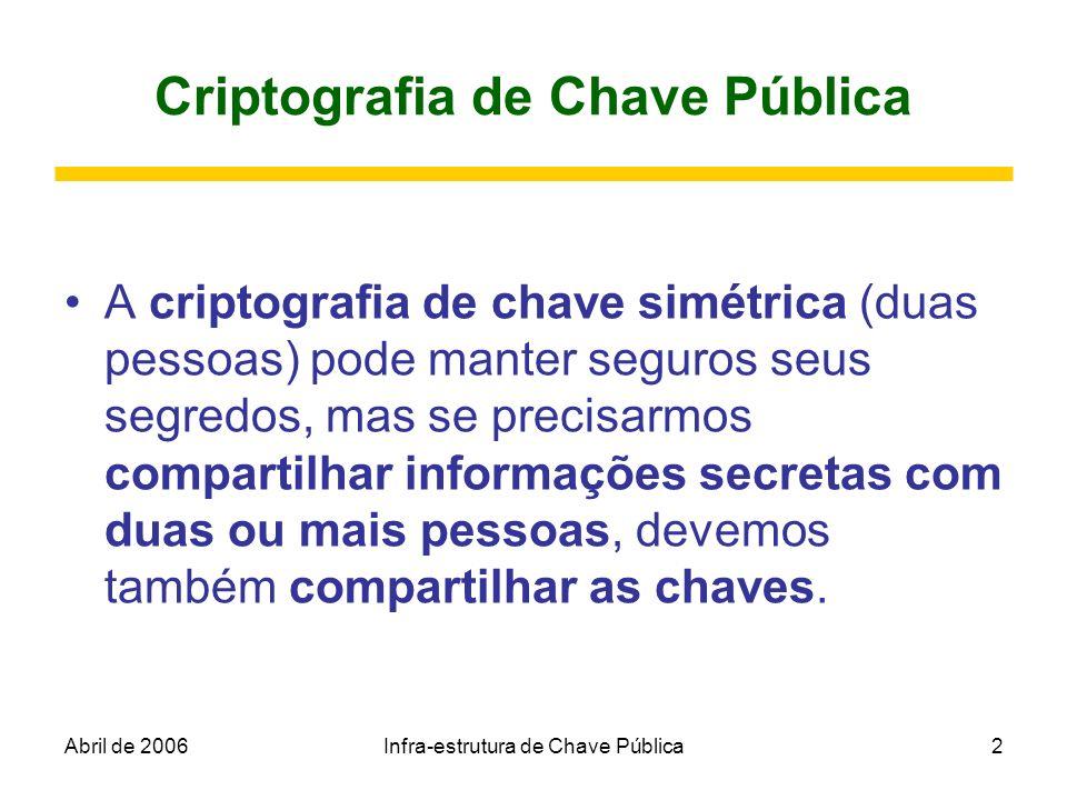 Abril de 2006Infra-estrutura de Chave Pública13 Criptografia de Chave Pública e Assinatura Digital Para verificar a mensagem de uma pessoa, adquire-se a chave pública dessa pessoa e verifica-se a assinatura digital.
