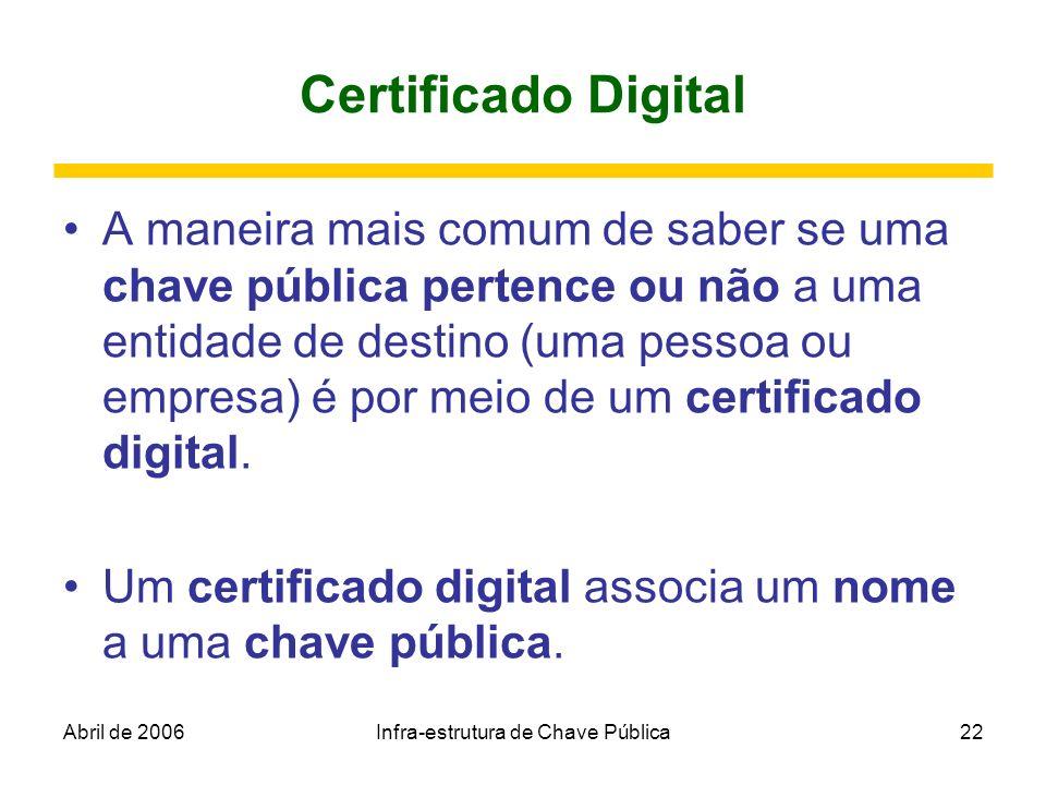Abril de 2006Infra-estrutura de Chave Pública22 Certificado Digital A maneira mais comum de saber se uma chave pública pertence ou não a uma entidade