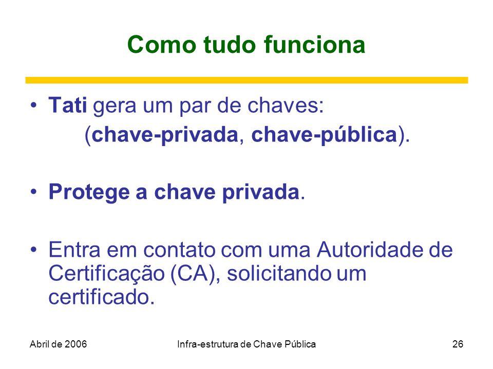 Abril de 2006Infra-estrutura de Chave Pública26 Como tudo funciona Tati gera um par de chaves: (chave-privada, chave-pública). Protege a chave privada