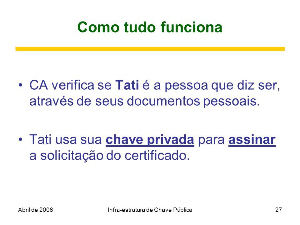 Abril de 2006Infra-estrutura de Chave Pública27 Como tudo funciona CA verifica se Tati é a pessoa que diz ser, através de seus documentos pessoais. Ta