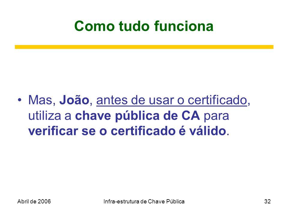 Abril de 2006Infra-estrutura de Chave Pública32 Como tudo funciona Mas, João, antes de usar o certificado, utiliza a chave pública de CA para verifica
