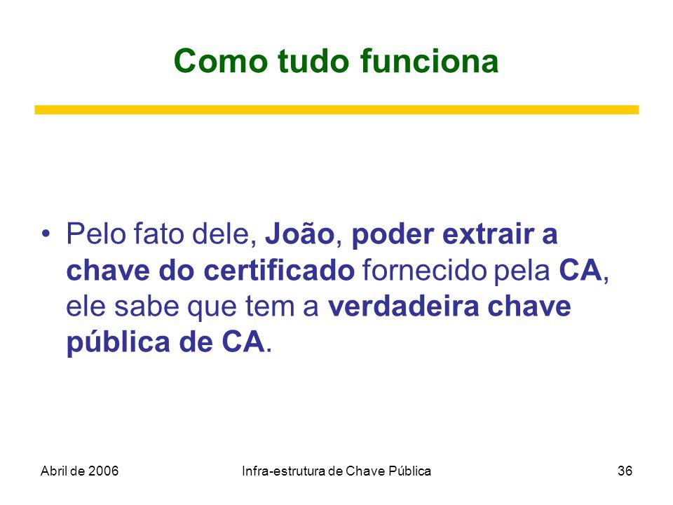 Abril de 2006Infra-estrutura de Chave Pública36 Como tudo funciona Pelo fato dele, João, poder extrair a chave do certificado fornecido pela CA, ele s