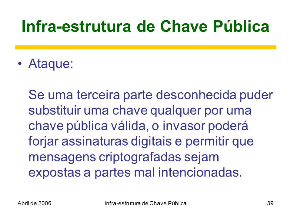 Abril de 2006Infra-estrutura de Chave Pública39 Infra-estrutura de Chave Pública Ataque: Se uma terceira parte desconhecida puder substituir uma chave