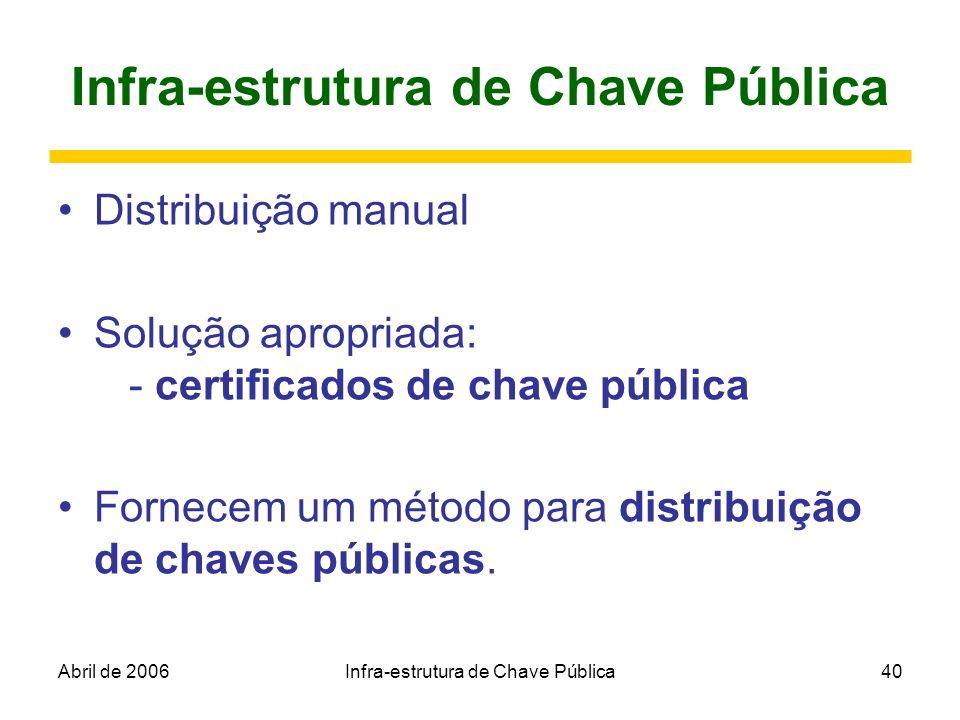 Abril de 2006Infra-estrutura de Chave Pública40 Infra-estrutura de Chave Pública Distribuição manual Solução apropriada: - certificados de chave públi