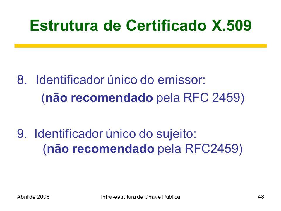 Abril de 2006Infra-estrutura de Chave Pública48 Estrutura de Certificado X.509 8.Identificador único do emissor: (não recomendado pela RFC 2459) 9. Id