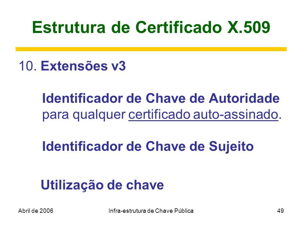 Abril de 2006Infra-estrutura de Chave Pública49 Estrutura de Certificado X.509 10. Extensões v3 Identificador de Chave de Autoridade para qualquer cer