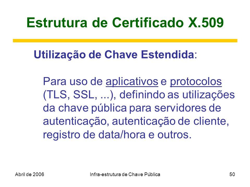 Abril de 2006Infra-estrutura de Chave Pública50 Estrutura de Certificado X.509 Utilização de Chave Estendida: Para uso de aplicativos e protocolos (TL