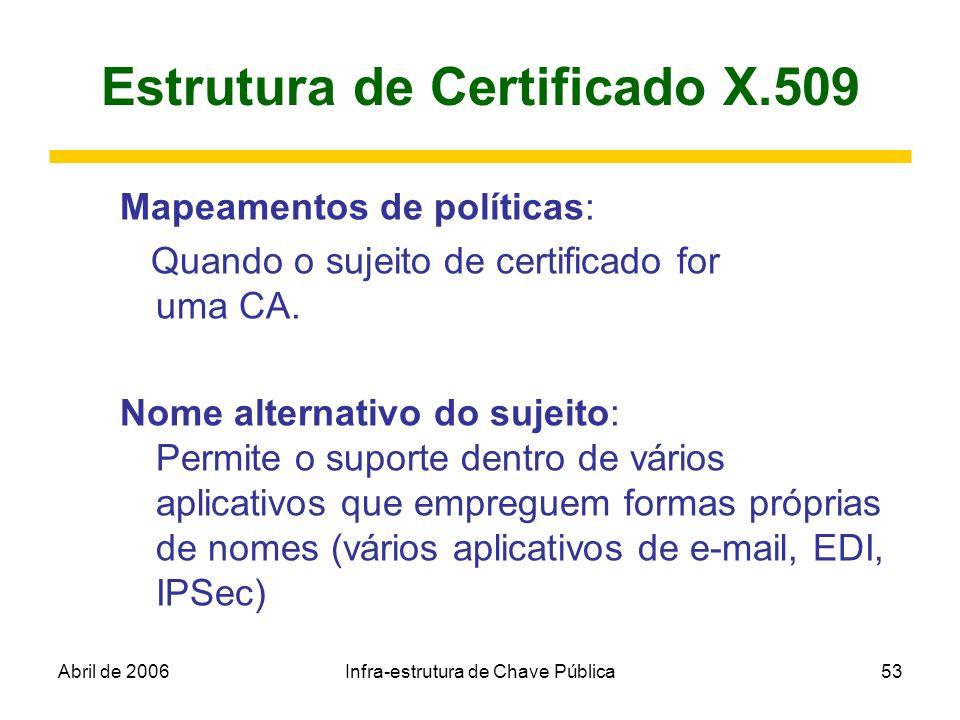 Abril de 2006Infra-estrutura de Chave Pública53 Estrutura de Certificado X.509 Mapeamentos de políticas: Quando o sujeito de certificado for uma CA. N
