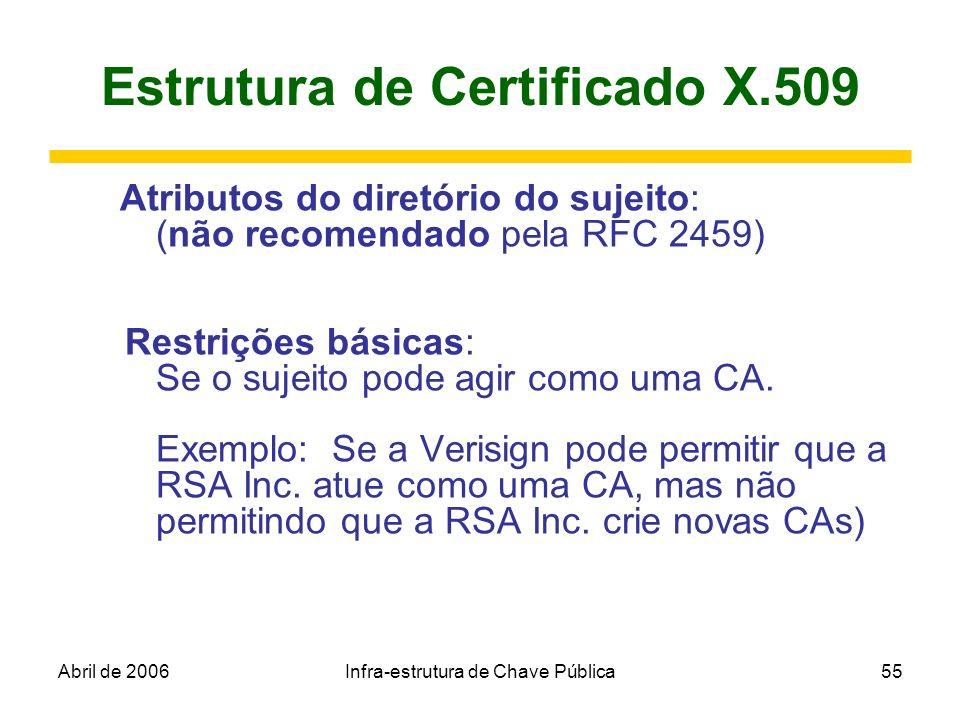 Abril de 2006Infra-estrutura de Chave Pública55 Estrutura de Certificado X.509 Atributos do diretório do sujeito: (não recomendado pela RFC 2459) Rest